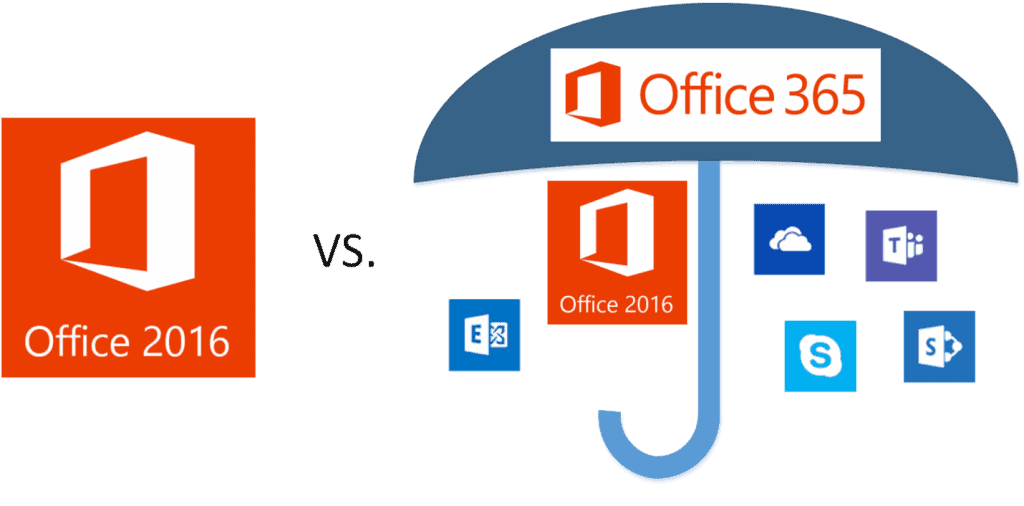 Office 2016 vs. Office 365: Which One Should I Buy?